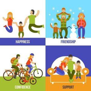 overzicht van tafereeltjes in een gezond familiesysteem